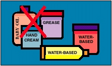 Image of lubricants