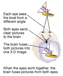 how to train your eyes to work together