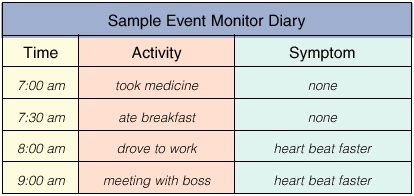 Event Monitor Diary